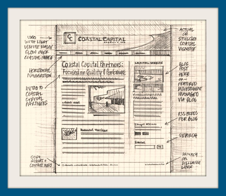 wireframe of website design inside of a matted frame